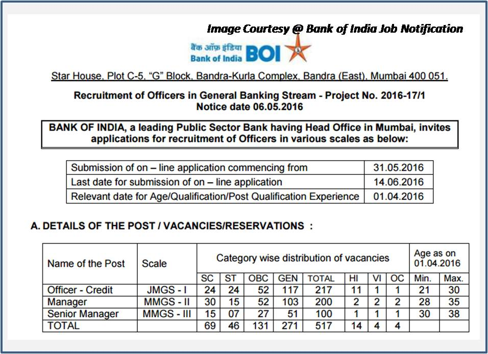 Banking Jobs Bank Of India Invites Applications For Recruitment