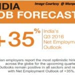 Employment Outlook-Image-Q3 2016