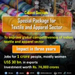 Textile Package Jobs