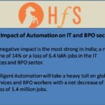 Hfs Research-Automation Impact