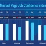 Micheal Page India Job Index-4 Aug 2016