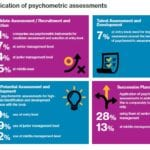 psychometric_assessments