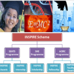 Decoding key features of INSPIRE fellowship programmes sponsored by Department of Science & Technology
