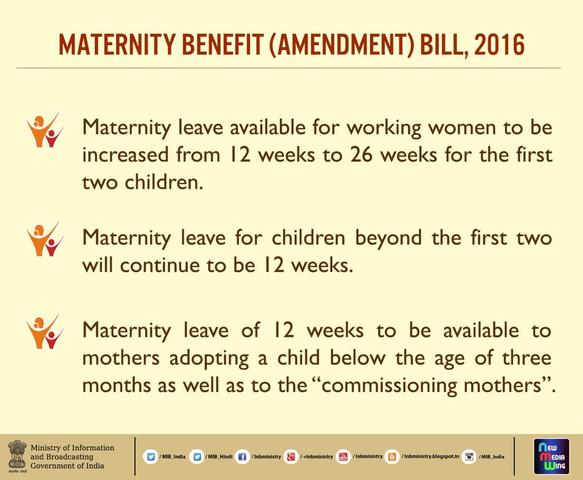 Lok Sabha passes Maternity Benefits (Amendment) Bill, 2016