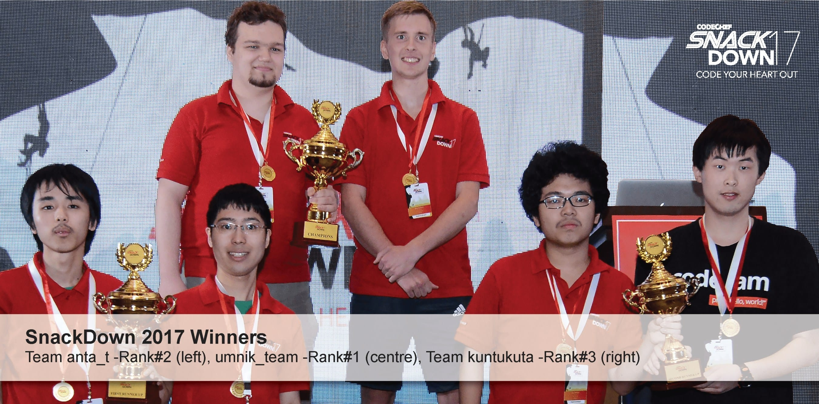 Students from Russia, Japan, China and IIT Kanpur win CodeChef SnackDown 2017 global programming contest