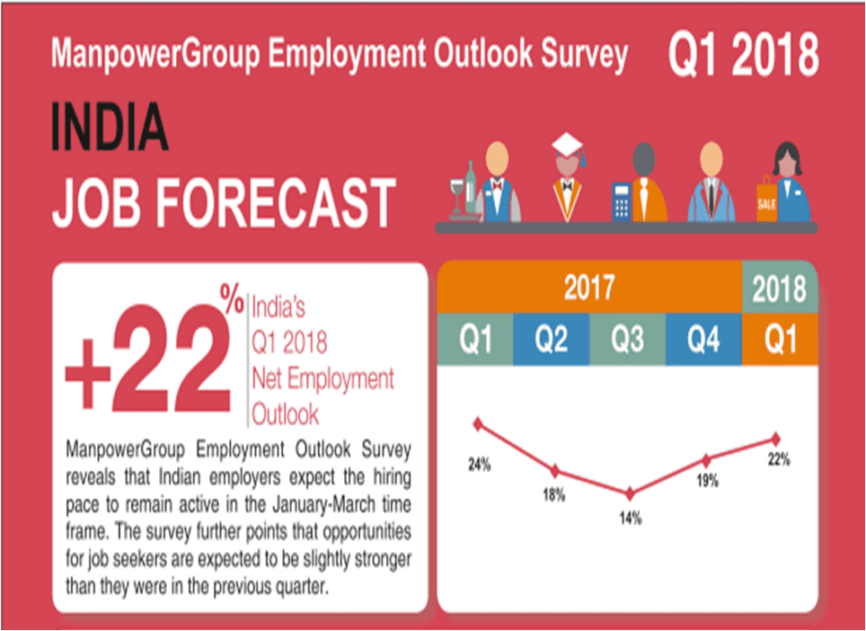 New Year brings positive news for job seekers as hiring outlook remains strong