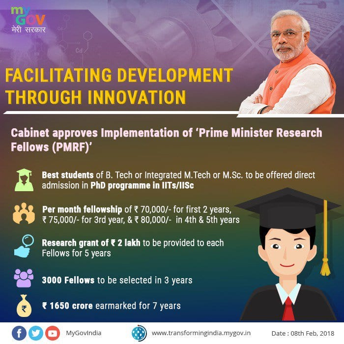 Application window opens for Prime Minister's Research Fellowship (PMRF), India's highest PhD grant