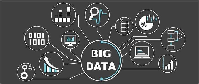 Role of Big Data Analytics in Digital Marketing to Drive Successful Business