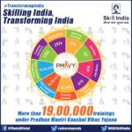 Skill India-Transformtion-3rd June 2016